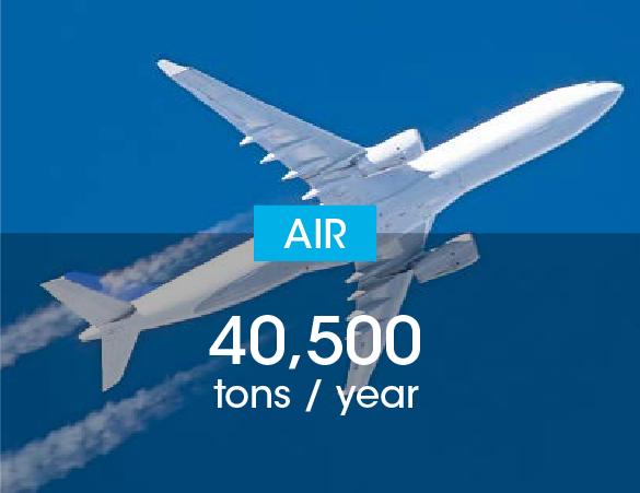 Bansard air freight
