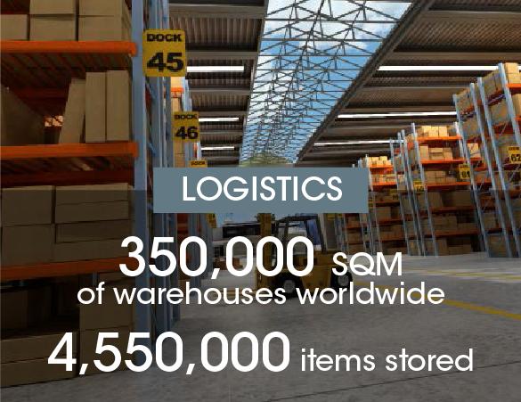 Bansard logistics services