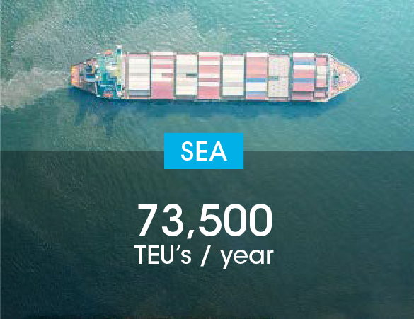 Bansard sea freight container