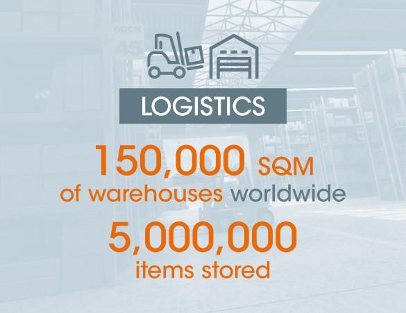 Bansard logistics