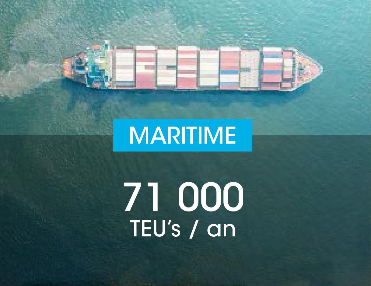 transport maritime conteneur