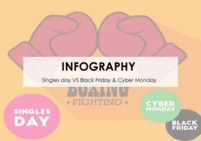 Infography: Singles Day vs Black Friday & Cyber Monday