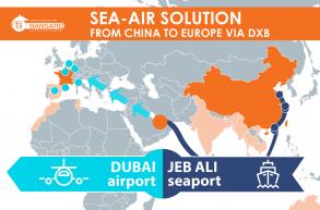 途径迪拜的中-欧海空多式联运服务